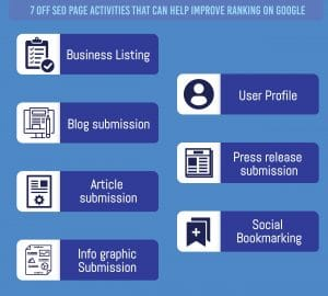 Off page SEO activities 2019 | Off page SEO techniques